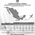 Conectividad de vuelos en el  aeropuerto internacional de Huatulco